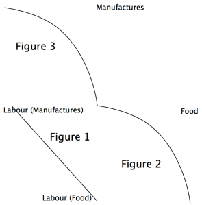 Figure 5: What we have already